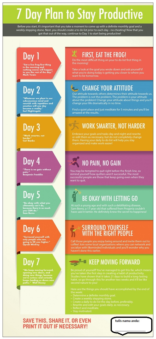 7-day-plan-to-stay-productive (2)